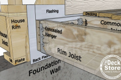 Ledge Board - to House Rim